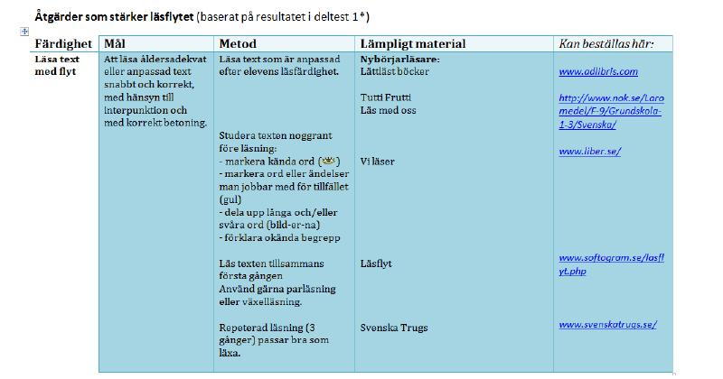 Tiltaksrapport_svensk.jpg#asset:1404