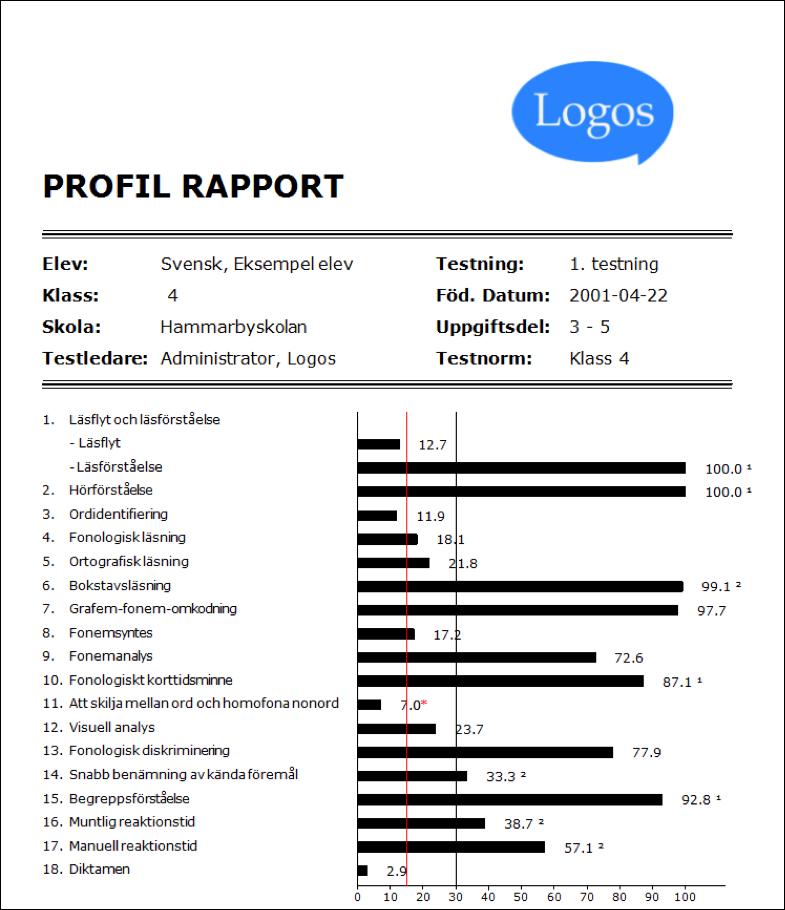 logos_-profil_rapport_svensk.png#asset:1