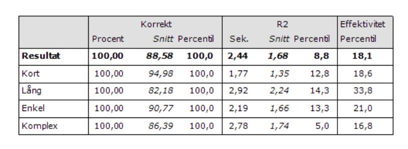 standard_rapport_svensk.jpg#asset:1448